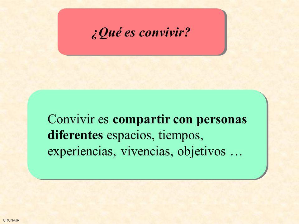 URUNAJP Planes de convivencia A actitud proactiva, objetivo básico de la educación De actitud reactiva, respuesta a situaciones problemáticas