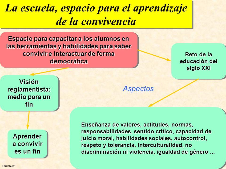 URUNAJP CENTRO ESCOLAR CENTRO DE APRENDIZAJE CENTRO DE CONVIVENCIA