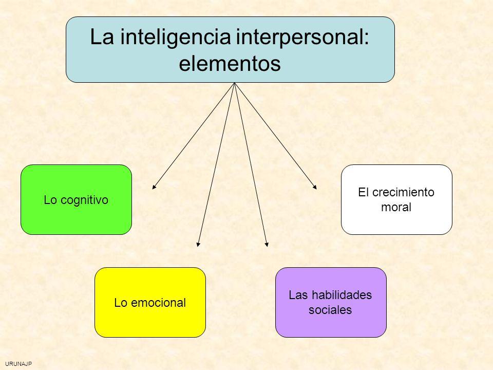 URUNAJP Desarrollo integral de todos los alumnos/as Competencia para la convivencia Valores, conocimientos Habilidades sociales Emociones, sentimiento