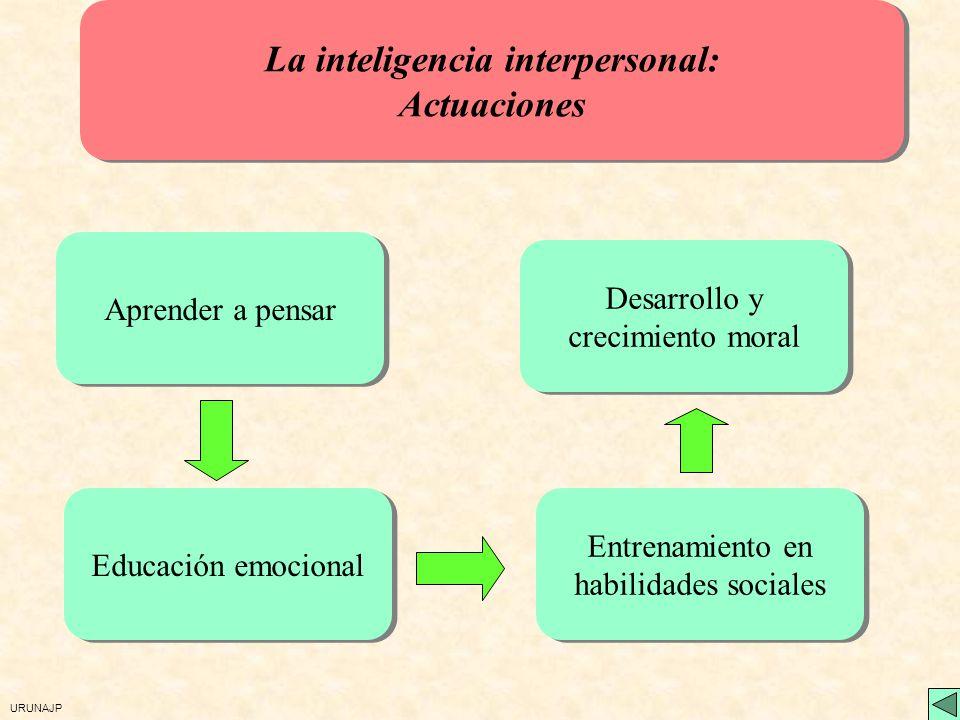 URUNAJP La inteligencia interpersonal: elementos Lo cognitivo Lo emocional Las habilidades sociales El crecimiento moral