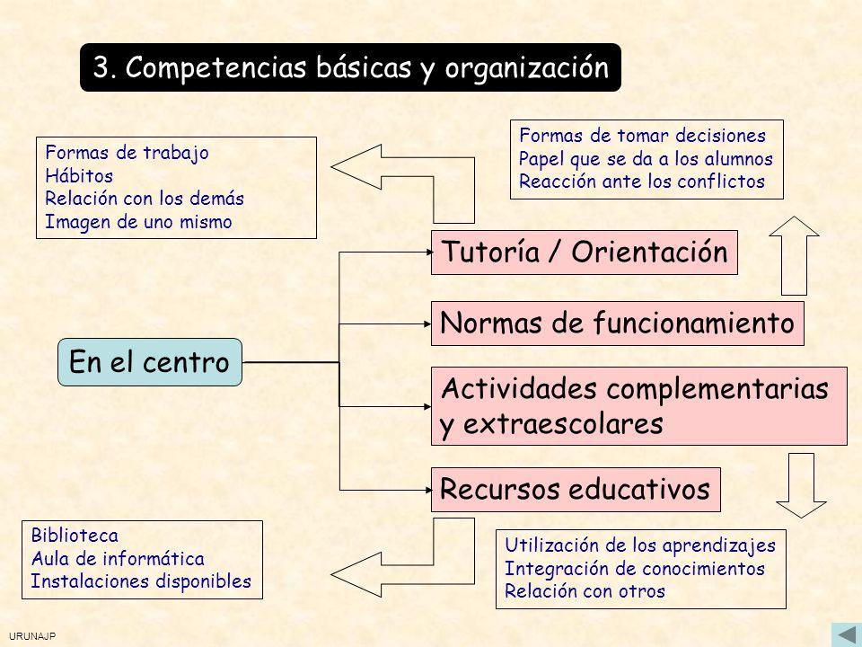 URUNAJP La evaluación de competencias Cada competencia, distintas dimensiones: p. E., comunicación en lengua materna: hablar y escuchar, leer y escrib