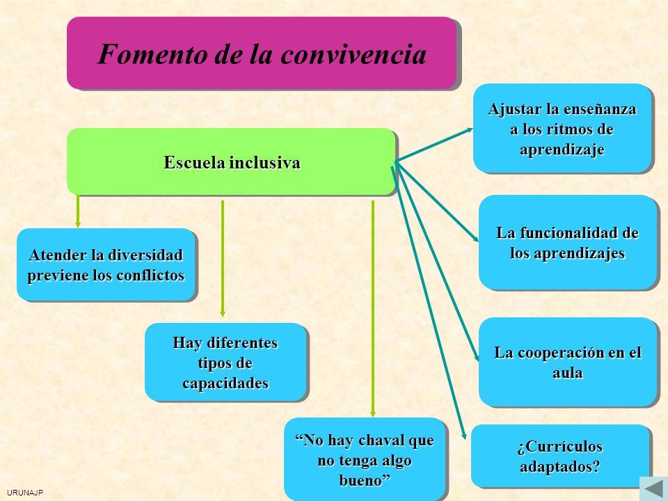 URUNAJP Una escuela en la que quepan todos Prevenir y reducir los problemas de convivencia Enseñanza de las relaciones prosociales y la resolución de