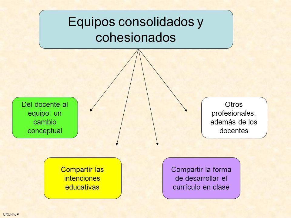 URUNAJP Promoción de la convivencia Relaciones prosociales, solución de conflictos Prevenir: enseñanza de capacidades prosociales Espacios de diálogo