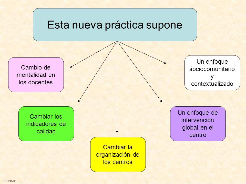 URUNAJP Equipos consolidados y cohesionados Del docente al equipo: un cambio conceptual Compartir las intenciones educativas Compartir la forma de des