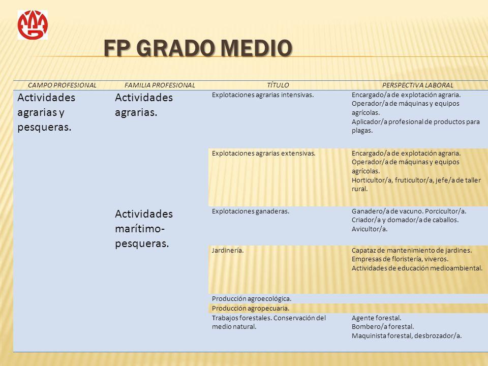 FP GRADO MEDIO CAMPO PROFESIONALFAMILIA PROFESIONALTÍTULOPERSPECTIVA LABORAL Actividades agrarias y pesqueras. Actividades agrarias. Explotaciones agr
