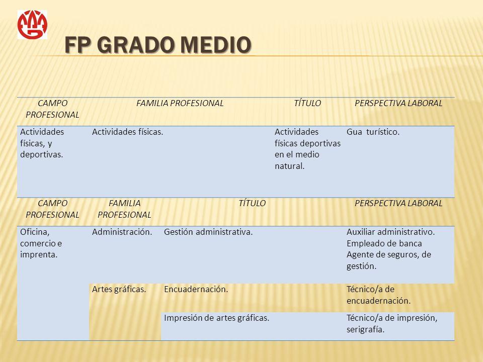 FP GRADO MEDIO CAMPO PROFESIONAL FAMILIA PROFESIONALTÍTULOPERSPECTIVA LABORAL Actividades físicas, y deportivas. Actividades físicas.Actividades físic