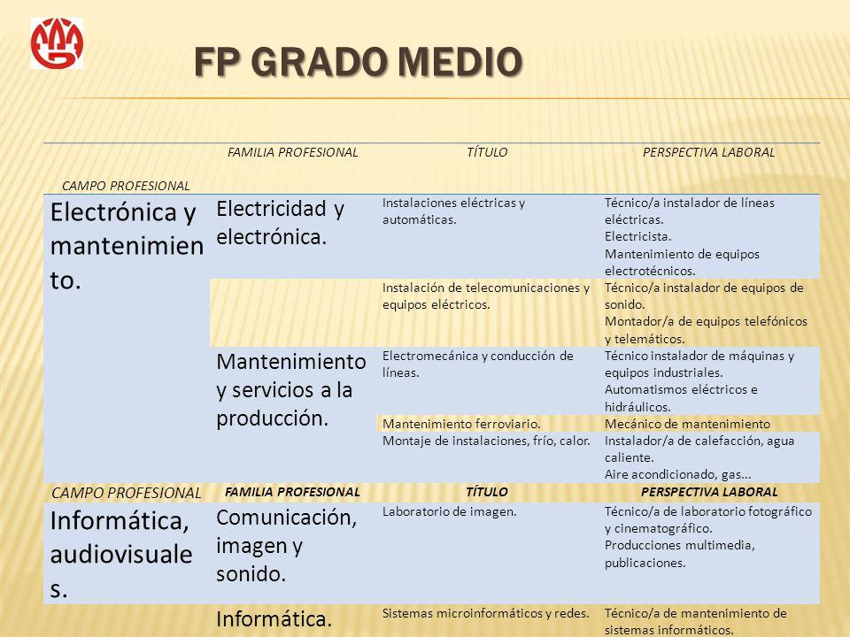 FP GRADO MEDIO CAMPO PROFESIONAL FAMILIA PROFESIONALTÍTULOPERSPECTIVA LABORAL Electrónica y mantenimien to. Electricidad y electrónica. Instalaciones