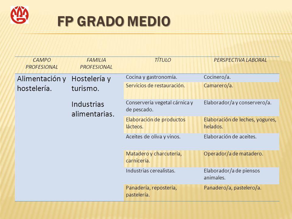 FP GRADO MEDIO CAMPO PROFESIONAL FAMILIA PROFESIONAL TÍTULOPERSPECTIVA LABORAL Alimentación y hostelería. Hostelería y turismo. Cocina y gastronomía.C