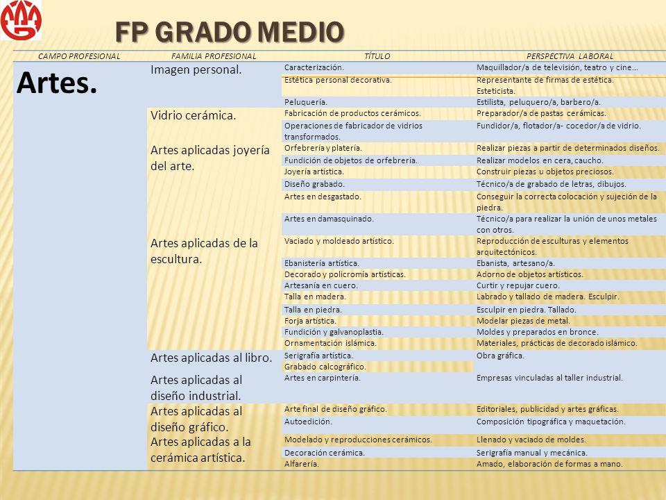 FP GRADO MEDIO CAMPO PROFESIONALFAMILIA PROFESIONALTÍTULOPERSPECTIVA LABORAL Artes. Imagen personal. Caracterización.Maquillador/a de televisión, teat