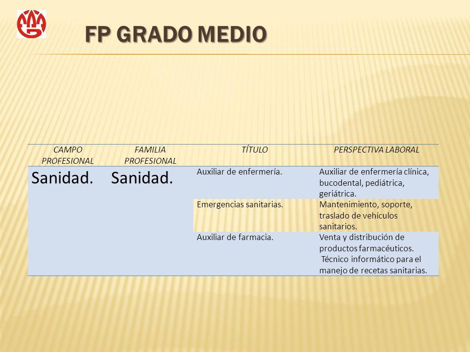 FP GRADO MEDIO CAMPO PROFESIONAL FAMILIA PROFESIONAL TÍTULOPERSPECTIVA LABORAL Sanidad. Auxiliar de enfermería.Auxiliar de enfermería clínica, bucoden