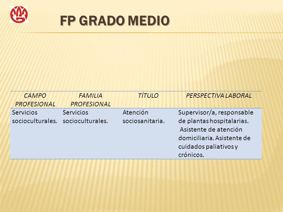 FP GRADO MEDIO CAMPO PROFESIONAL FAMILIA PROFESIONAL TÍTULOPERSPECTIVA LABORAL Servicios socioculturales. Atención sociosanitaria. Supervisor/a, respo