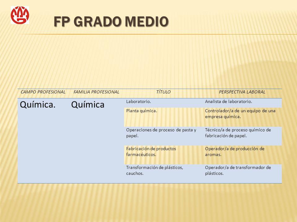 FP GRADO MEDIO CAMPO PROFESIONALFAMILIA PROFESIONALTÍTULOPERSPECTIVA LABORAL Química.Química Laboratorio.Analista de laboratorio. Planta química.Contr