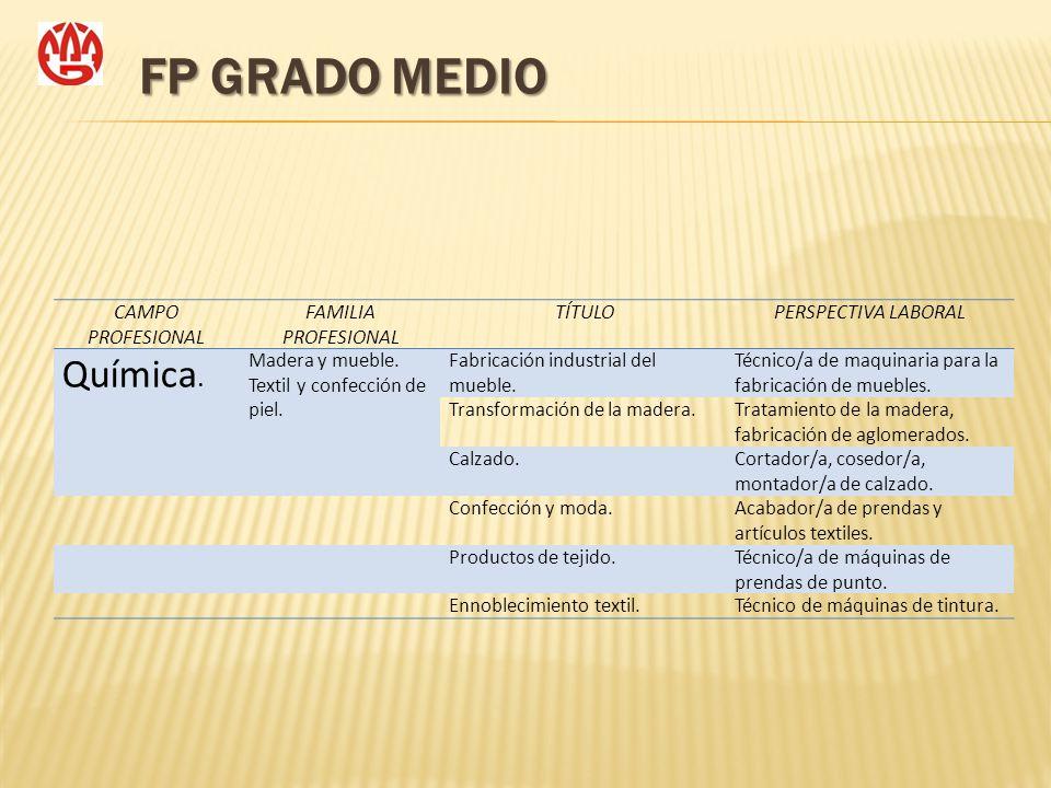FP GRADO MEDIO CAMPO PROFESIONAL FAMILIA PROFESIONAL TÍTULOPERSPECTIVA LABORAL Química. Madera y mueble. Textil y confección de piel. Fabricación indu