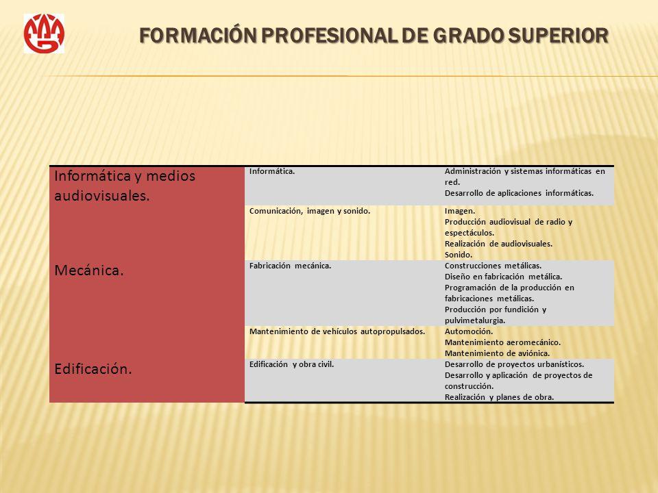 FORMACIÓN PROFESIONAL DE GRADO SUPERIOR Informática y medios audiovisuales. Informática.Administración y sistemas informáticas en red. Desarrollo de a
