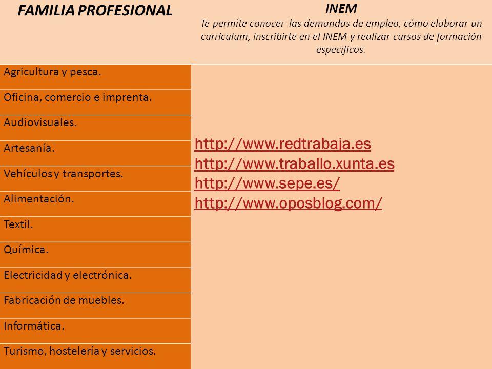 FAMILIA PROFESIONAL INEM Te permite conocer las demandas de empleo, cómo elaborar un currículum, inscribirte en el INEM y realizar cursos de formación