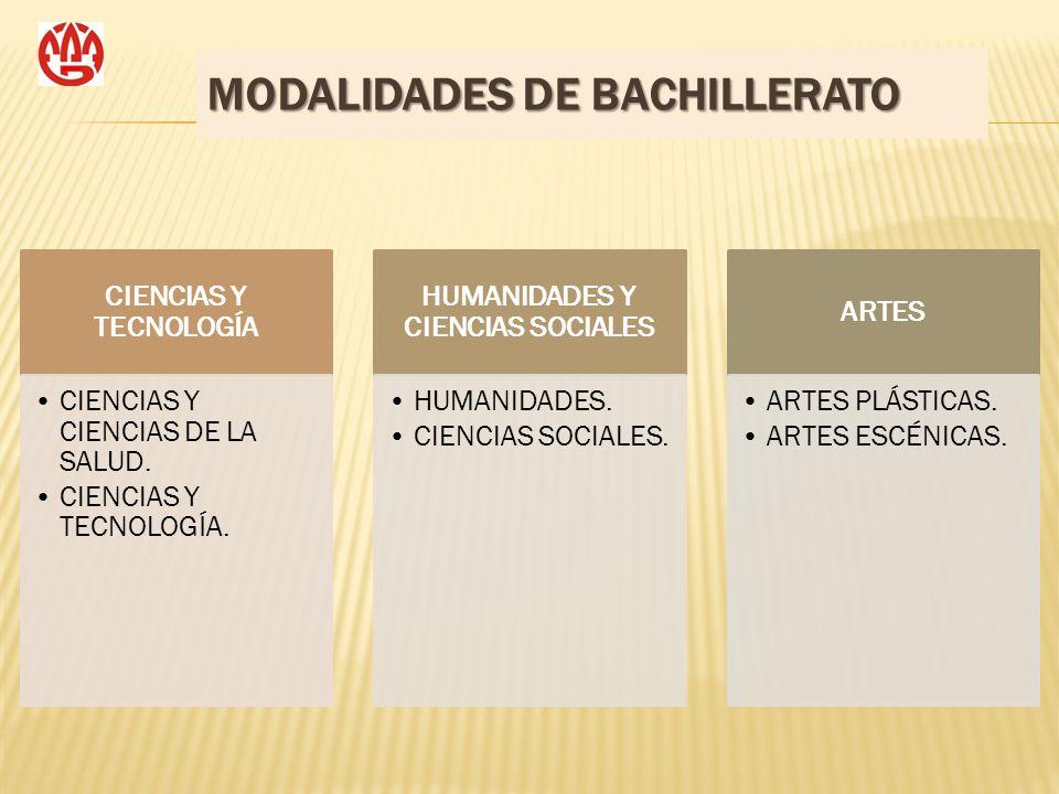 MODALIDADES DE BACHILLERATO CIENCIAS Y TECNOLOGÍA CIENCIAS Y CIENCIAS DE LA SALUD. CIENCIAS Y TECNOLOGÍA. HUMANIDADES Y CIENCIAS SOCIALES HUMANIDADES.
