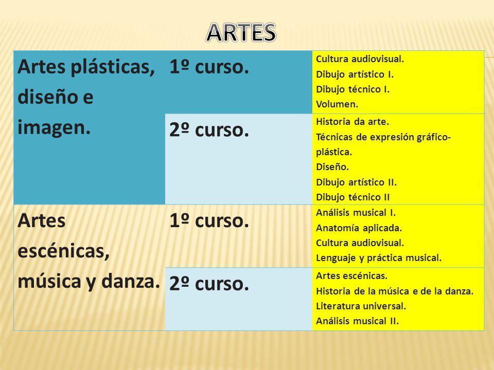 Artes plásticas, diseño e imagen. 1º curso. Cultura audiovisual. Dibujo artístico I. Dibujo técnico I. Volumen. 2º curso. Historia da arte. Técnicas d