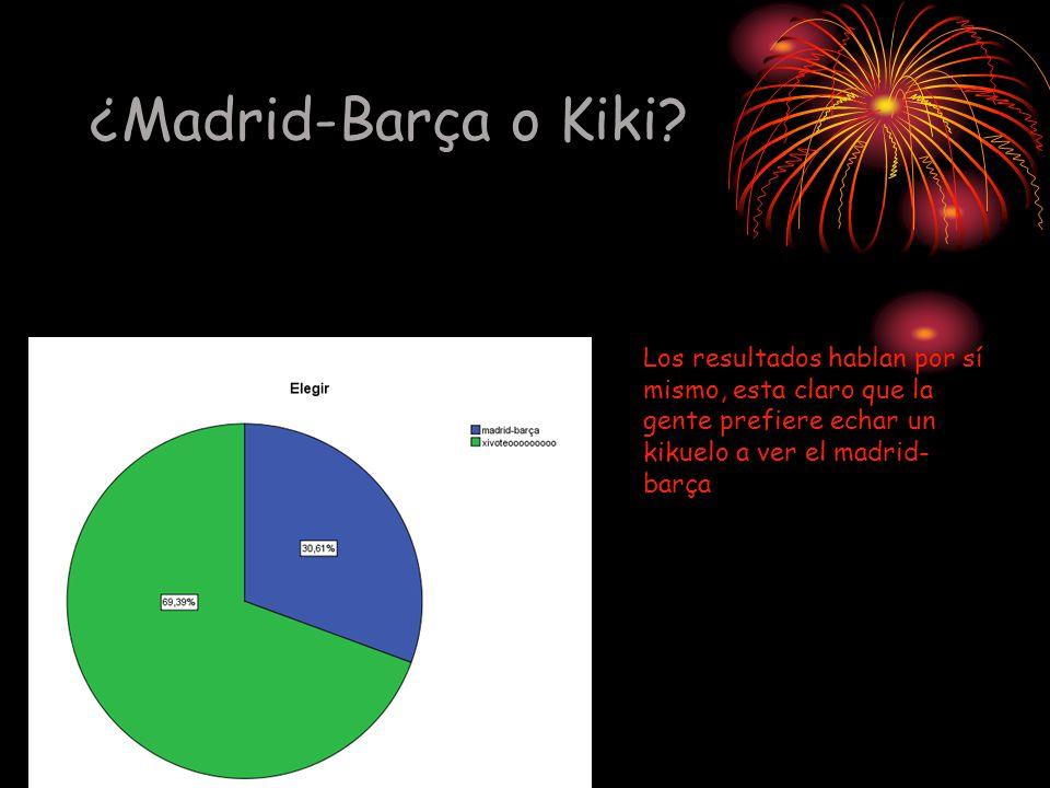 ¿Madrid-Barça o Kiki? Los resultados hablan por sí mismo, esta claro que la gente prefiere echar un kikuelo a ver el madrid- barça