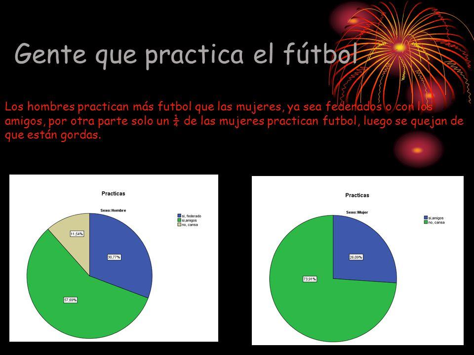 Gente que practica el fútbol Los hombres practican más futbol que las mujeres, ya sea federados o con los amigos, por otra parte solo un ¼ de las muje