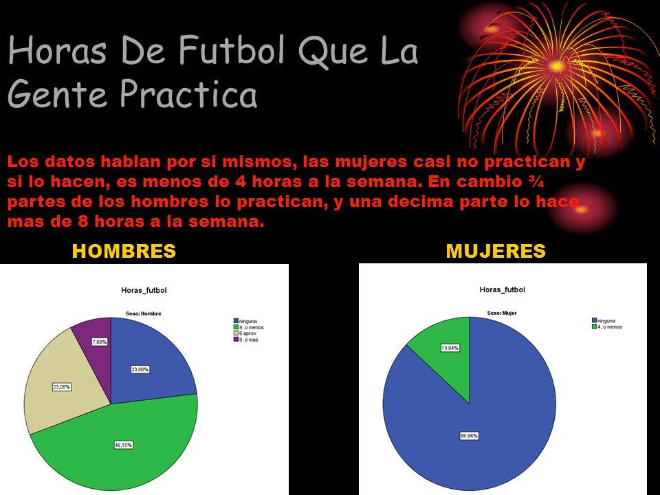 Horas De Futbol Que La Gente Practica HOMBRESMUJERES Los datos hablan por si mismos, las mujeres casi no practican y si lo hacen, es menos de 4 horas