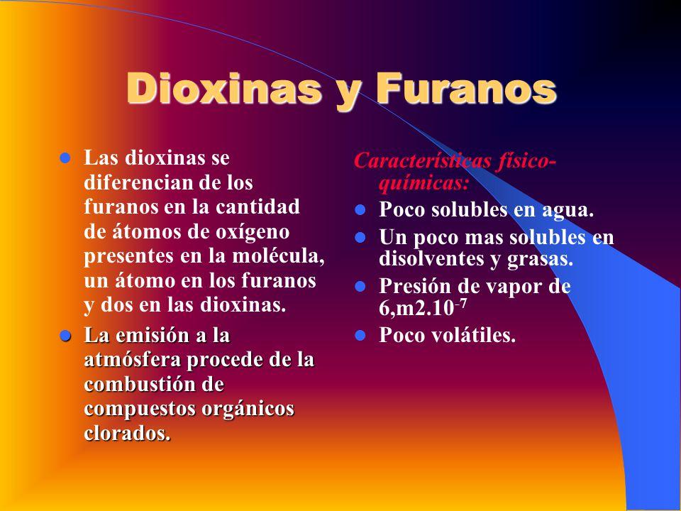 Dioxinas y Furanos Las dioxinas se diferencian de los furanos en la cantidad de átomos de oxígeno presentes en la molécula, un átomo en los furanos y