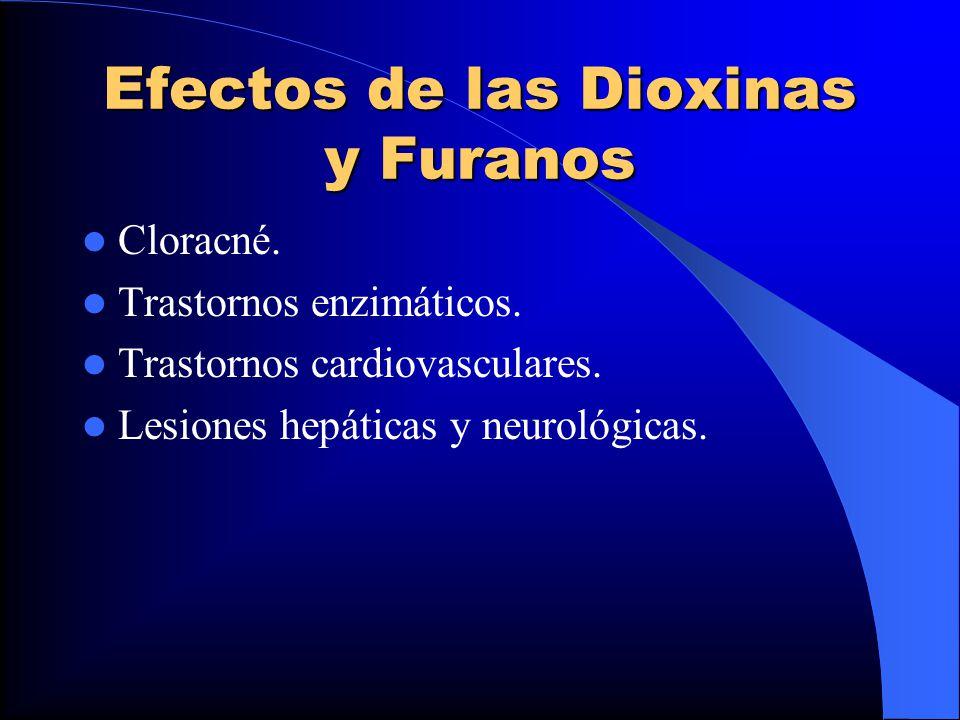 Efectos de las Dioxinas y Furanos Cloracné. Trastornos enzimáticos. Trastornos cardiovasculares. Lesiones hepáticas y neurológicas.