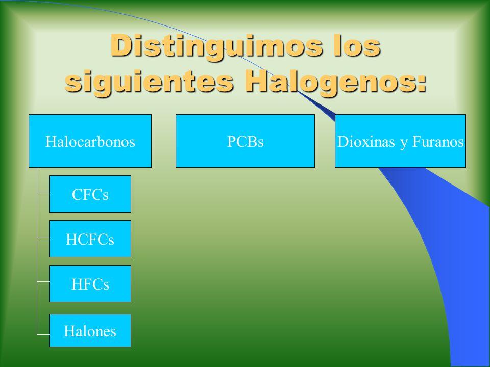 Distinguimos los siguientes Halogenos: HalocarbonosPCBsDioxinas y Furanos CFCs HCFCs HFCs Halones