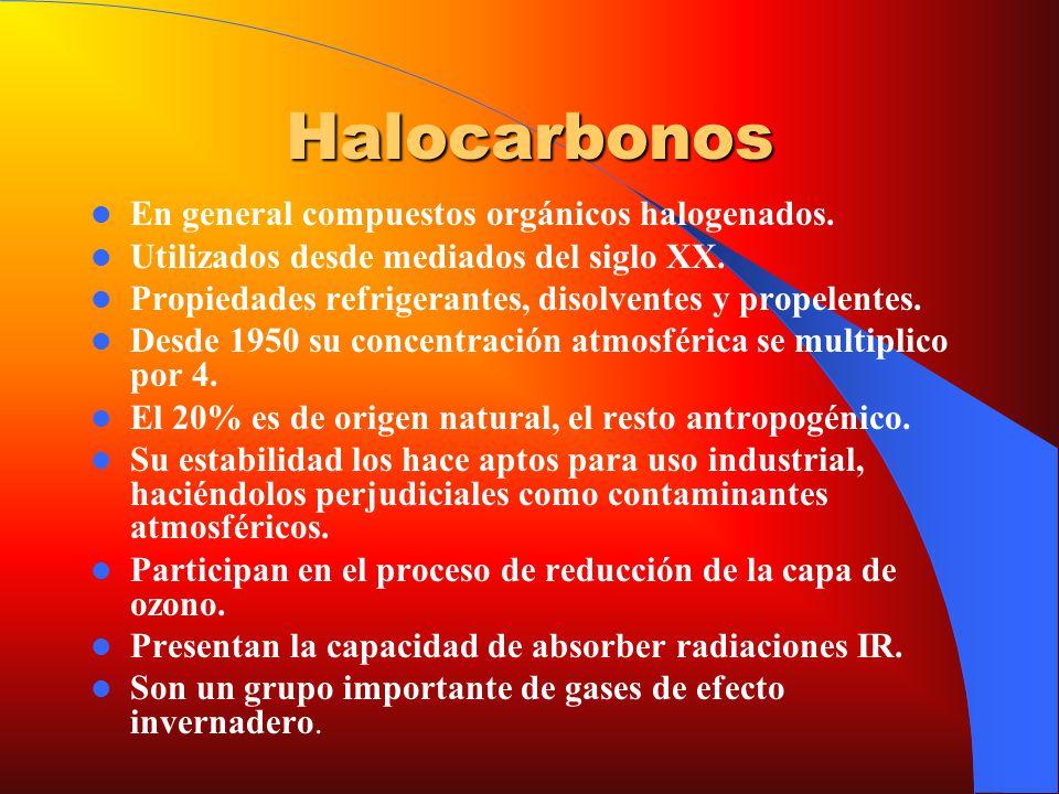 Halocarbonos En general compuestos orgánicos halogenados. Utilizados desde mediados del siglo XX. Propiedades refrigerantes, disolventes y propelentes