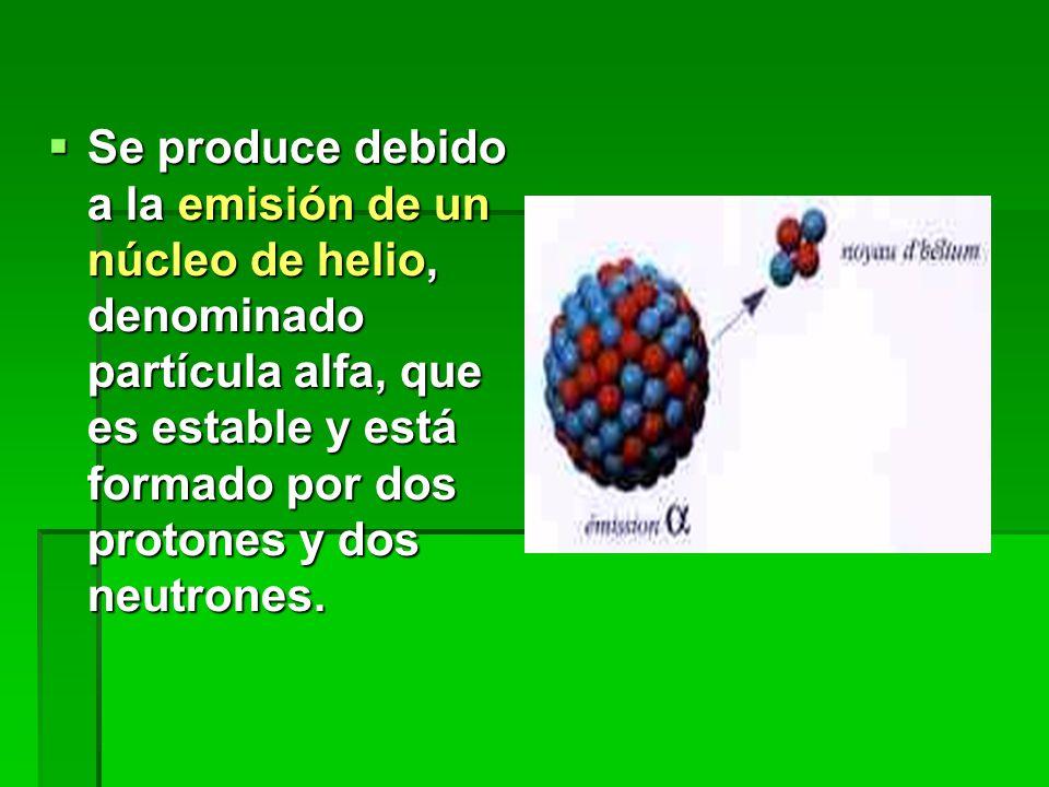 Se produce debido a la emisión de un núcleo de helio, denominado partícula alfa, que es estable y está formado por dos protones y dos neutrones.