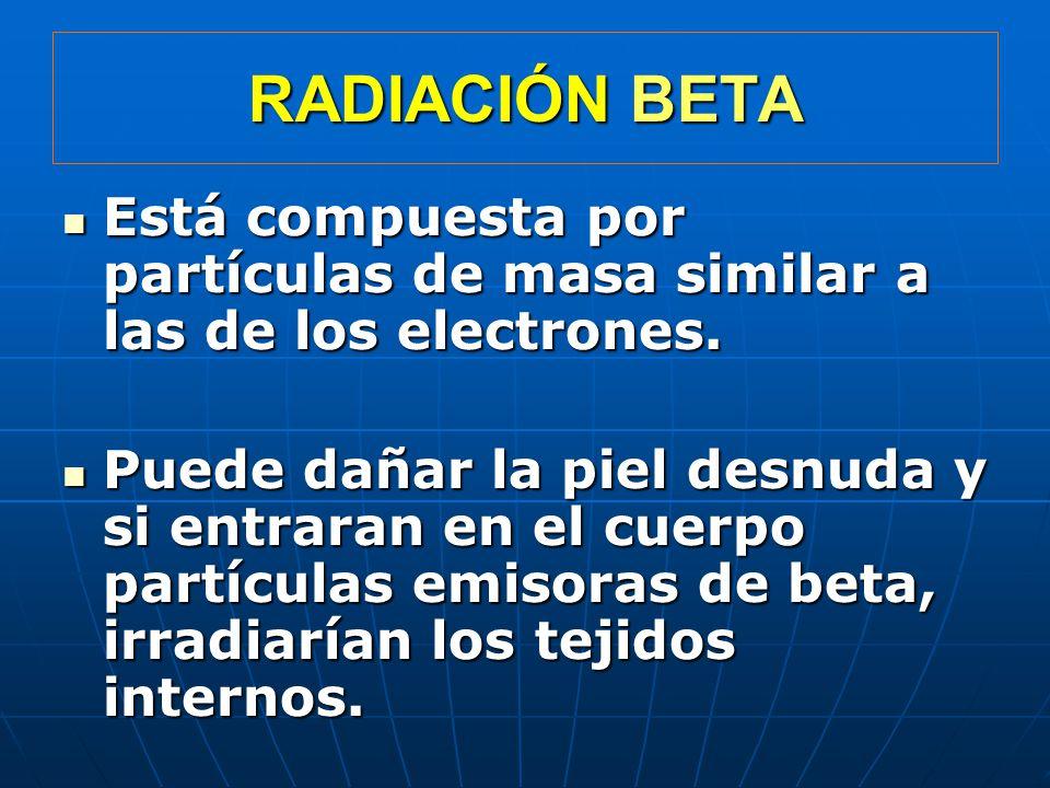 RADIACIÓN BETA Está compuesta por partículas de masa similar a las de los electrones.