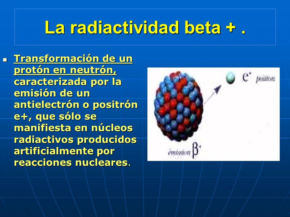 La radiactividad beta +.