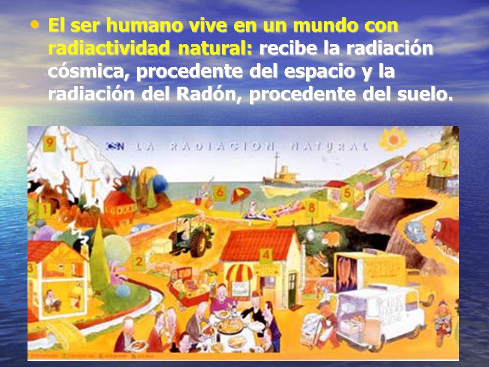 El ser humano vive en un mundo con radiactividad natural: recibe la radiación cósmica, procedente del espacio y la radiación del Radón, procedente del suelo.