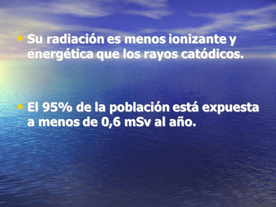 Su radiación es menos ionizante y energética que los rayos catódicos.