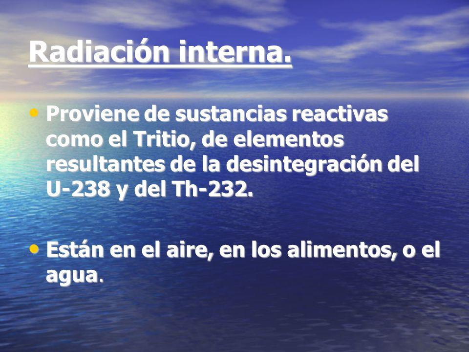Radiación interna.