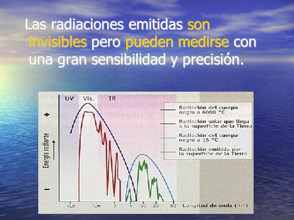 Las radiaciones emitidas son invisibles pero pueden medirse con una gran sensibilidad y precisión.
