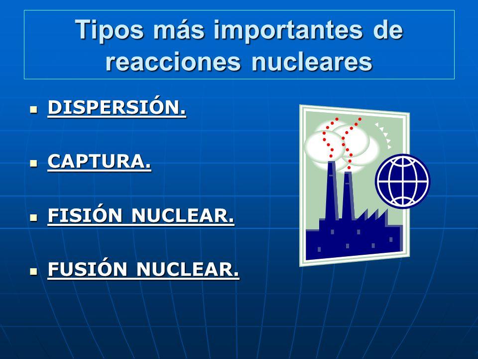 Tipos más importantes de reacciones nucleares DISPERSIÓN.