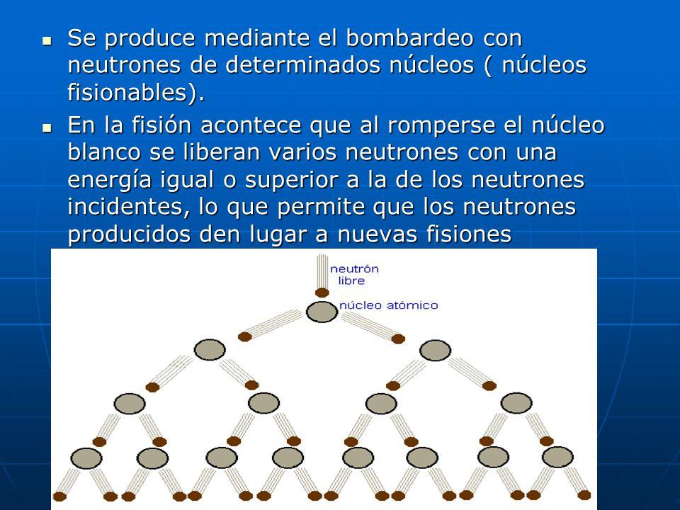 Se produce mediante el bombardeo con neutrones de determinados núcleos ( núcleos fisionables).