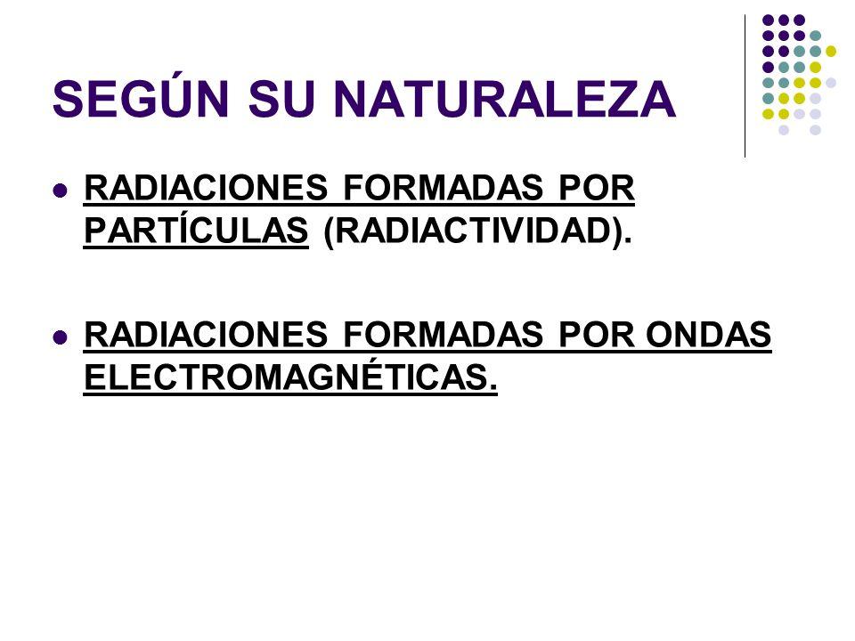 SEGÚN SU NATURALEZA RADIACIONES FORMADAS POR PARTÍCULAS (RADIACTIVIDAD).