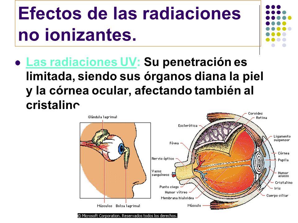 Efectos de las radiaciones no ionizantes.
