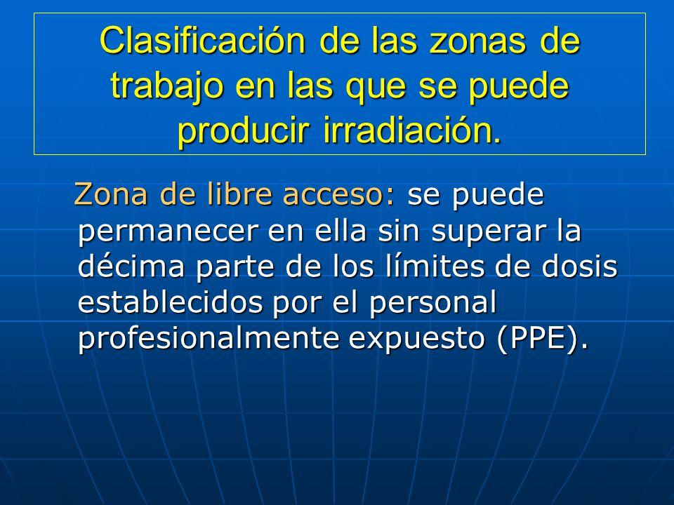 Clasificación de las zonas de trabajo en las que se puede producir irradiación.