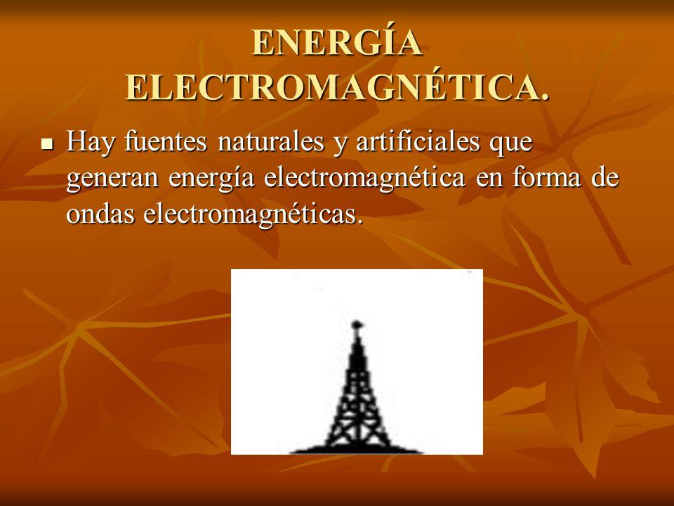 ENERGÍA ELECTROMAGNÉTICA.