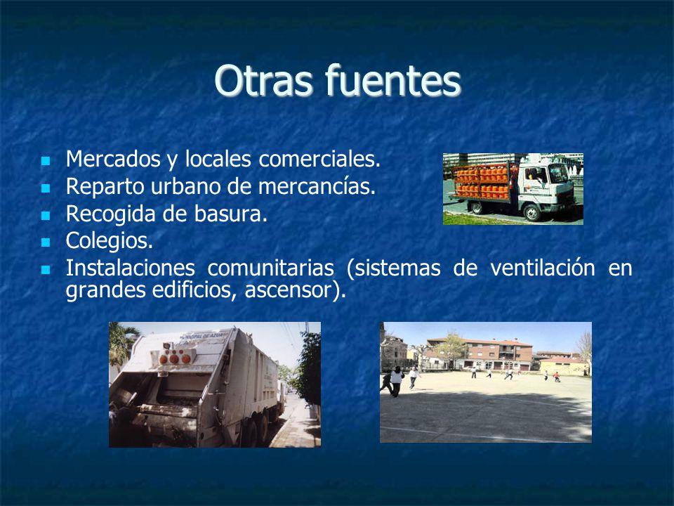 Otras fuentes Mercados y locales comerciales. Reparto urbano de mercancías.