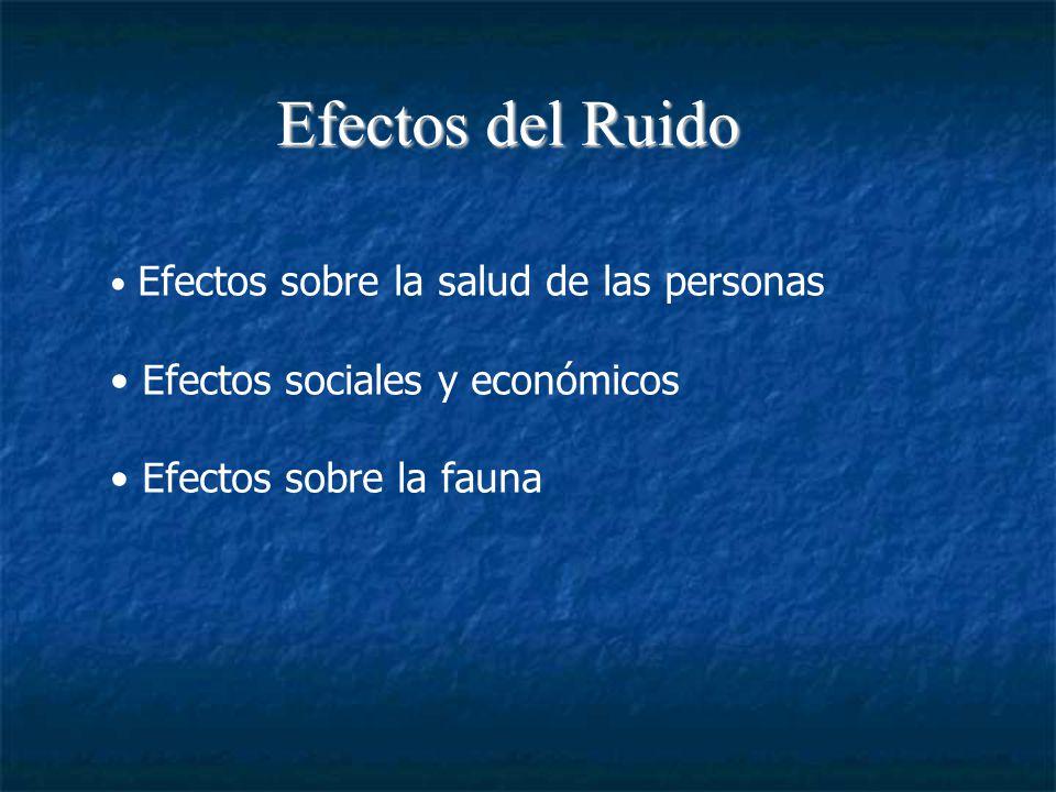 Efectos del Ruido Efectos sobre la salud de las personas Efectos sociales y económicos Efectos sobre la fauna