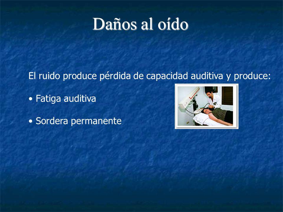 Daños al oído El ruido produce pérdida de capacidad auditiva y produce: Fatiga auditiva Sordera permanente