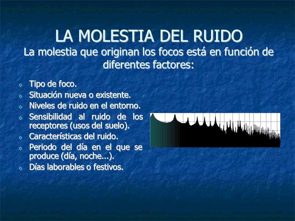 LA MOLESTIA DEL RUIDO La molestia que originan los focos está en función de diferentes factores: Tipo de foco.