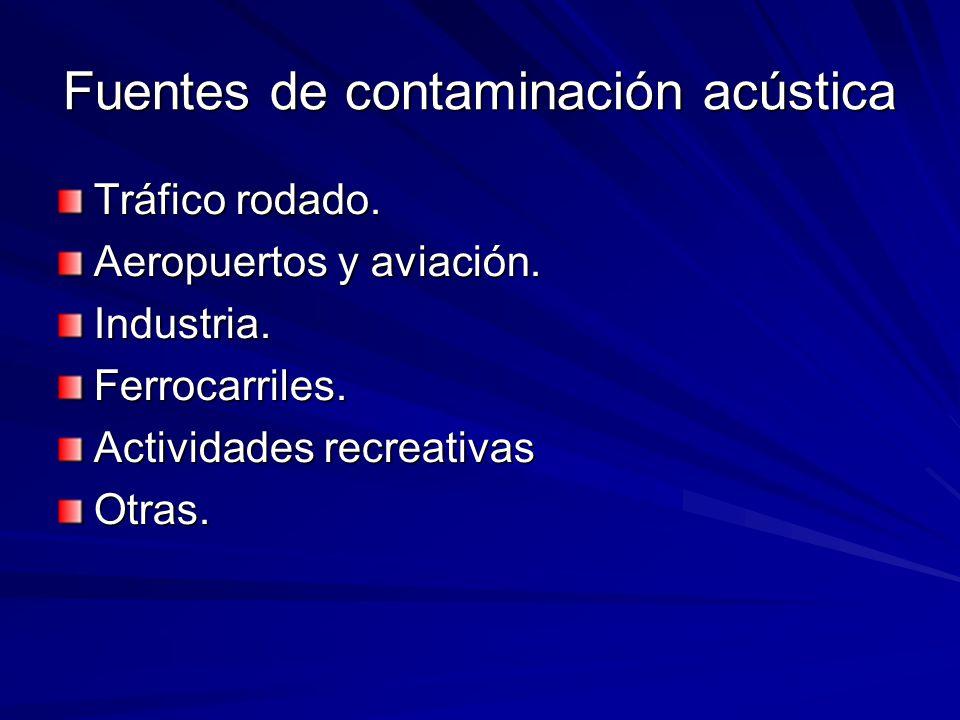 Medidas de control de ruido emitido por actividades recreativas. Normativa legal sobre horarios.