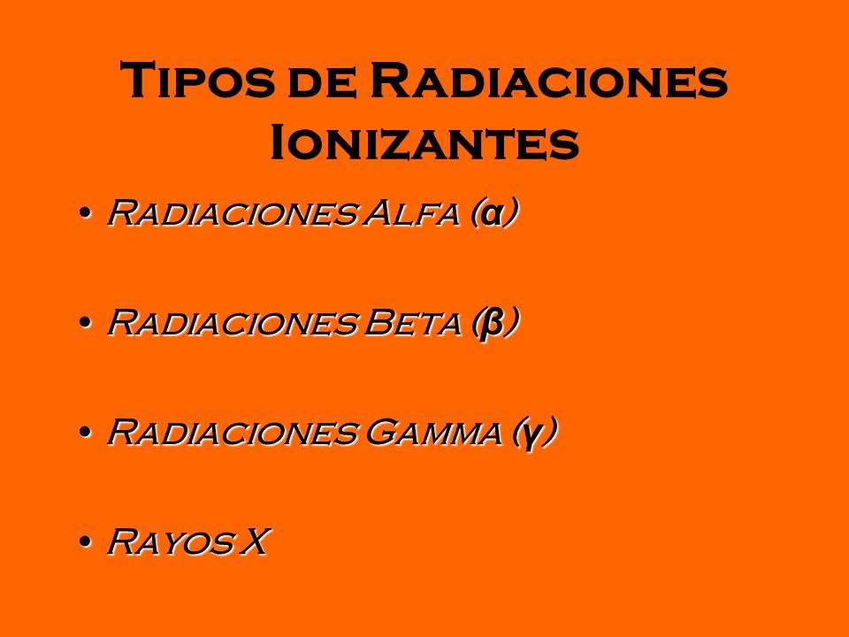 Tipos de Radiaciones Ionizantes Radiaciones Alfa ( α )Radiaciones Alfa ( α ) Radiaciones Beta ( β )Radiaciones Beta ( β ) Radiaciones Gamma ( γ )Radia