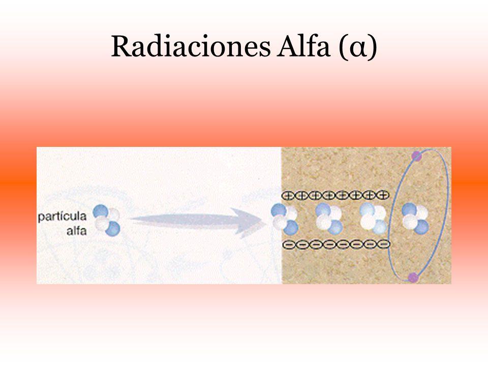 Radiaciones Alfa (α)