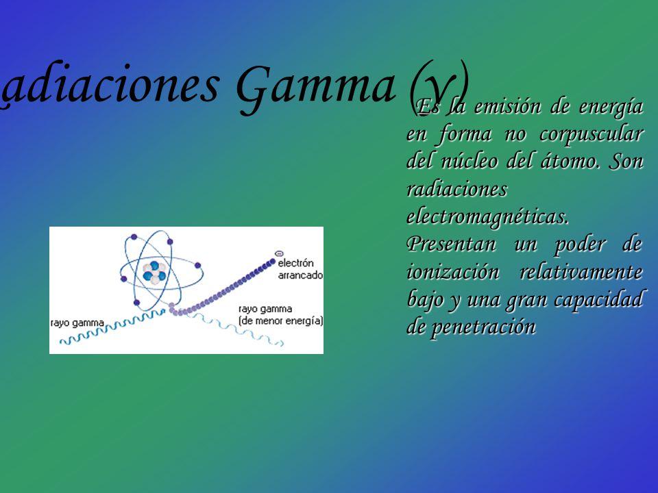 Radiaciones Gamma (γ) Es la emisión de energía en forma no corpuscular del núcleo del átomo. Son radiaciones electromagnéticas. Presentan un poder de