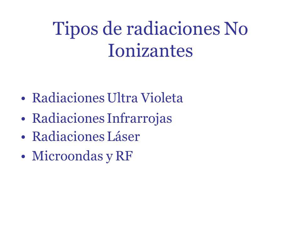 Tipos de radiaciones No Ionizantes Radiaciones Ultra Violeta Radiaciones Infrarrojas Radiaciones Láser Microondas y RF